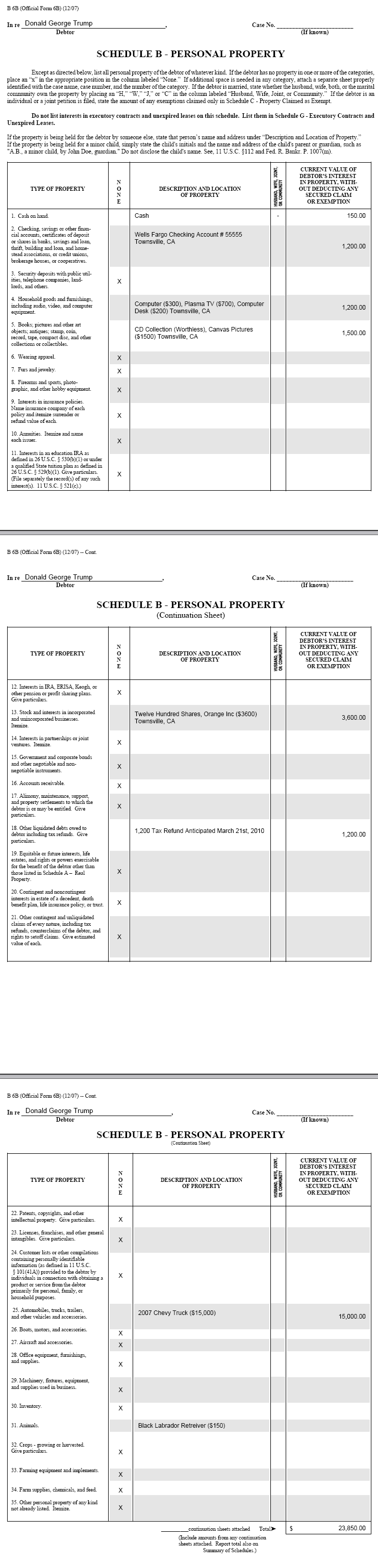 Schedule B Personal Property